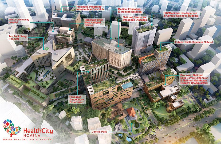 Health City Novena Singapore